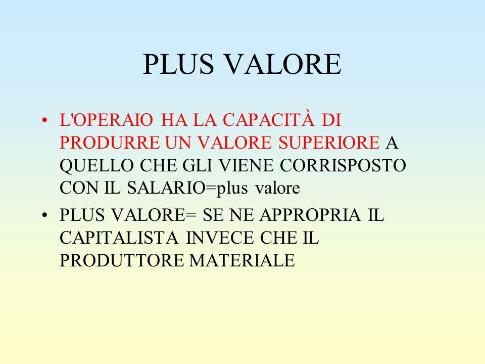PLUS VALORE L'OPERAIO HA LA CAPACITÀ DI PRODURRE UN VALORE SUPERIORE A QUELLO CHE GLI VIENE CORRISPOSTO CON IL SALARIO=plus valore PLUS VALORE= SE NE