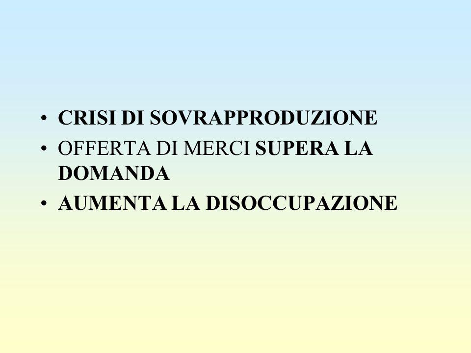 CRISI DI SOVRAPPRODUZIONE OFFERTA DI MERCI SUPERA LA DOMANDA AUMENTA LA DISOCCUPAZIONE