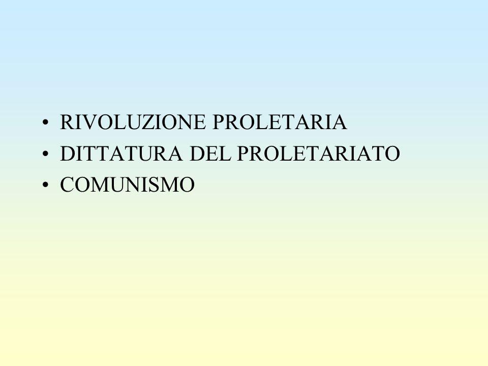 RIVOLUZIONE PROLETARIA DITTATURA DEL PROLETARIATO COMUNISMO
