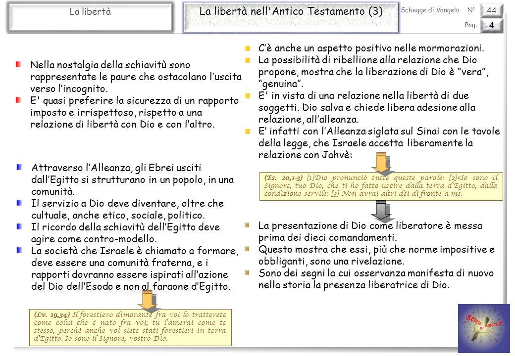 44 La libertà La libertà nell Antico Testamento (3) 4 Pag.