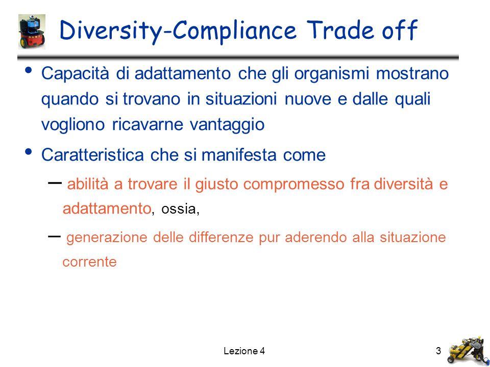 Lezione 43 Diversity-Compliance Trade off Capacità di adattamento che gli organismi mostrano quando si trovano in situazioni nuove e dalle quali vogliono ricavarne vantaggio Caratteristica che si manifesta come – abilità a trovare il giusto compromesso fra diversità e adattamento, ossia, – generazione delle differenze pur aderendo alla situazione corrente