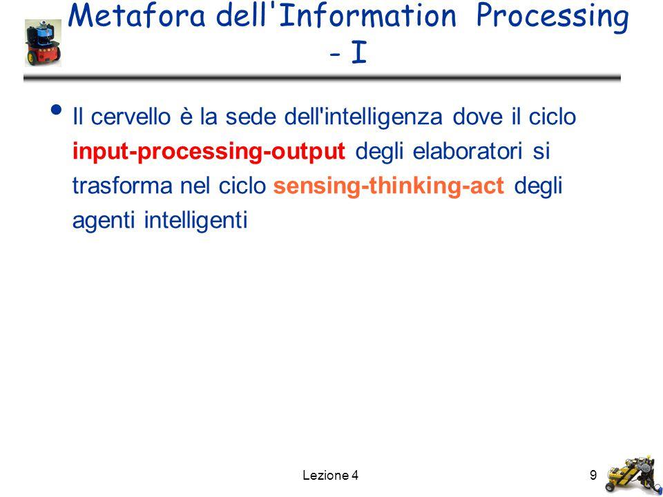 Lezione 49 Metafora dell Information Processing - I Il cervello è la sede dell intelligenza dove il ciclo input-processing-output degli elaboratori si trasforma nel ciclo sensing-thinking-act degli agenti intelligenti