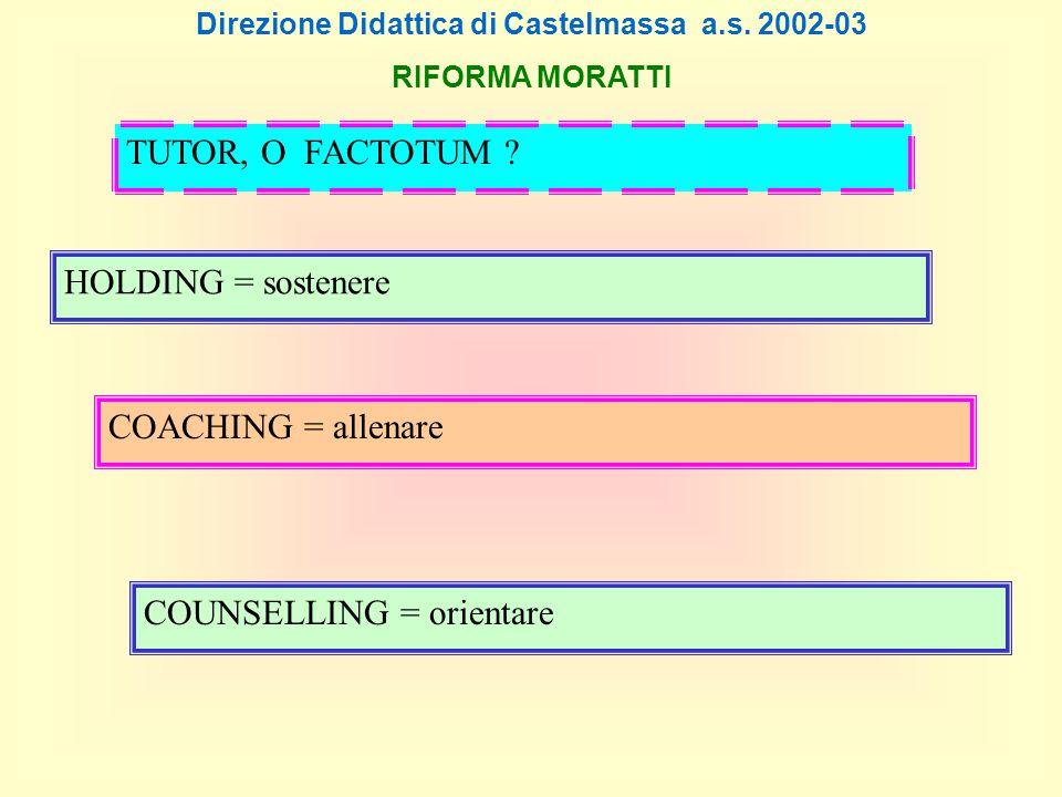 Direzione Didattica di Castelmassa a.s. 2002-03 RIFORMA MORATTI HOLDING = sostenere COACHING = allenare TUTOR, O FACTOTUM ? COUNSELLING = orientare
