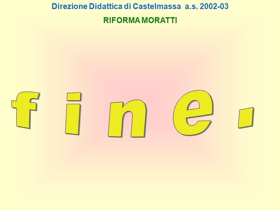 Direzione Didattica di Castelmassa a.s. 2002-03 RIFORMA MORATTI