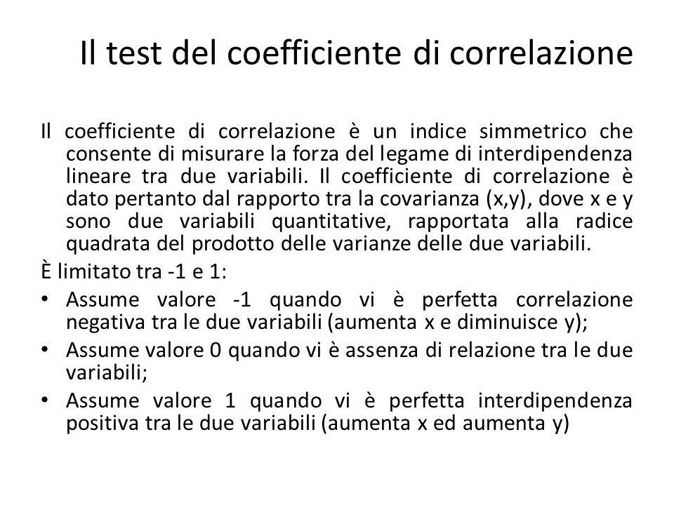 Il test del coefficiente di correlazione Il coefficiente di correlazione è un indice simmetrico che consente di misurare la forza del legame di interd