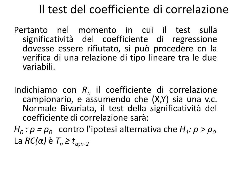Pertanto nel momento in cui il test sulla significatività del coefficiente di regressione dovesse essere rifiutato, si può procedere cn la verifica di