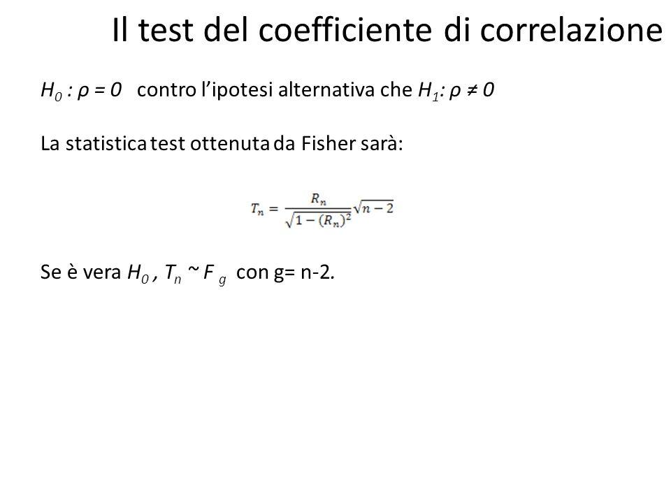 H 0 : ρ = 0 contro l'ipotesi alternativa che H 1 : ρ ≠ 0 La statistica test ottenuta da Fisher sarà: Se è vera H 0, T n ~ F g con g= n-2. Il test del