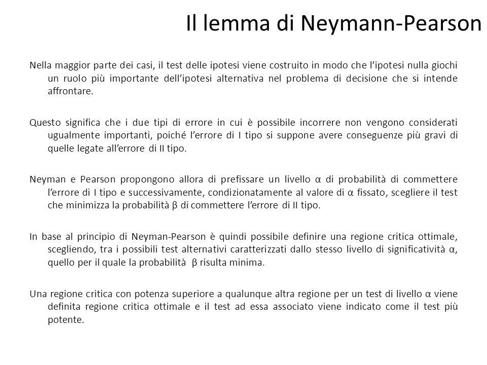 Il lemma di Neymann-Pearson Nella maggior parte dei casi, il test delle ipotesi viene costruito in modo che l'ipotesi nulla giochi un ruolo più import