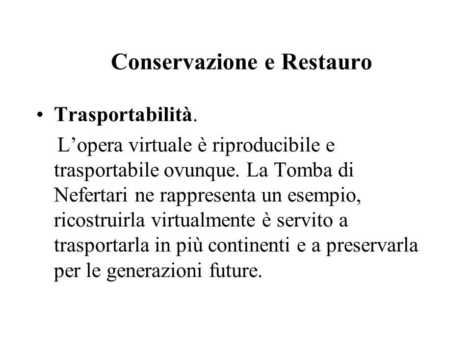 Conservazione e Restauro Trasportabilità. L'opera virtuale è riproducibile e trasportabile ovunque.