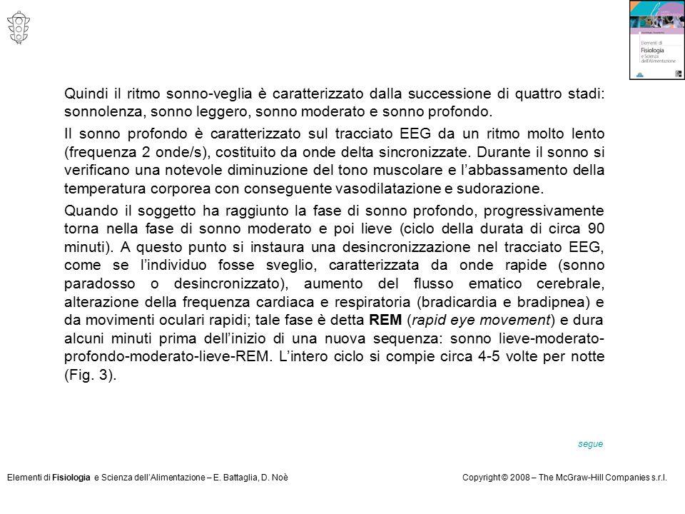 Elementi di Fisiologia e Scienza dell'Alimentazione – E. Battaglia, D. NoèCopyright © 2008 – The McGraw-Hill Companies s.r.l. Quindi il ritmo sonno-ve