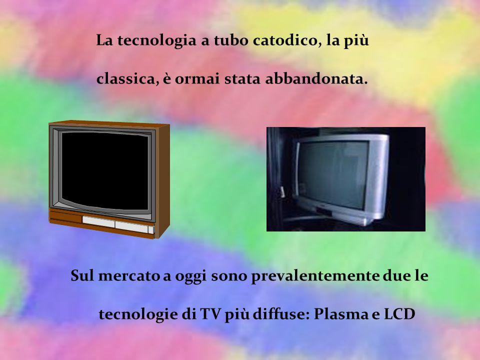 La tecnologia a tubo catodico, la più classica, è ormai stata abbandonata.
