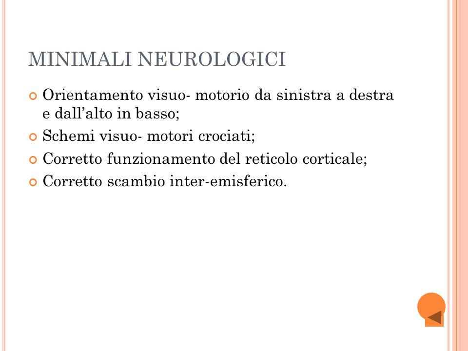 MINIMALI NEUROLOGICI Orientamento visuo- motorio da sinistra a destra e dall'alto in basso; Schemi visuo- motori crociati; Corretto funzionamento del