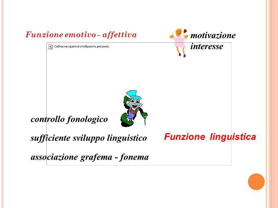 Funzione emotivo - affettiva motivazione interesse controllo fonologico sufficiente sviluppo linguistico associazione grafema - fonema Funzione lingui