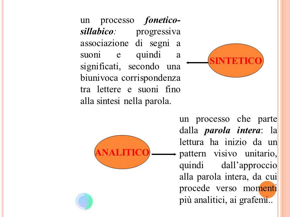 un processo fonetico- sillabico: progressiva associazione di segni a suoni e quindi a significati, secondo una biunivoca corrispondenza tra lettere e