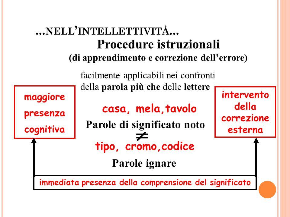 ... NELL ' INTELLETTIVITÀ... immediata presenza della comprensione del significato Procedure istruzionali (di apprendimento e correzione dell'errore)