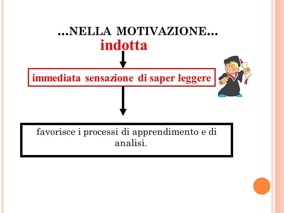... NELLA MOTIVAZIONE... favorisce i processi di apprendimento e di analisi. immediata sensazione di saper leggere indotta