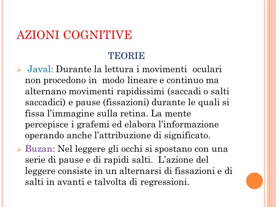 AZIONI COGNITIVE TEORIE  Javal: Durante la lettura i movimenti oculari non procedono in modo lineare e continuo ma alternano movimenti rapidissimi (s