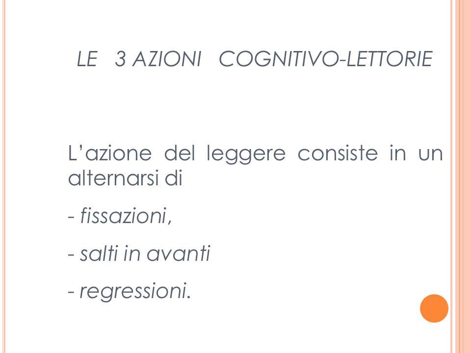 LE 3 AZIONI COGNITIVO-LETTORIE L'azione del leggere consiste in un alternarsi di - fissazioni, - salti in avanti - regressioni.