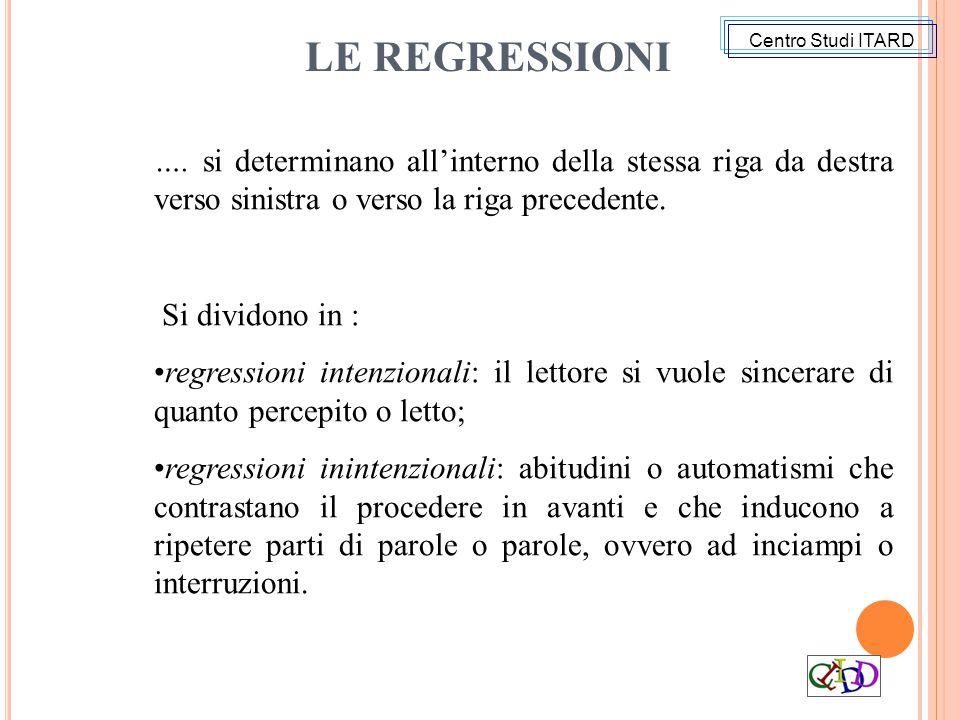 LE REGRESSIONI Centro Studi ITARD …. si determinano all'interno della stessa riga da destra verso sinistra o verso la riga precedente. Si dividono in
