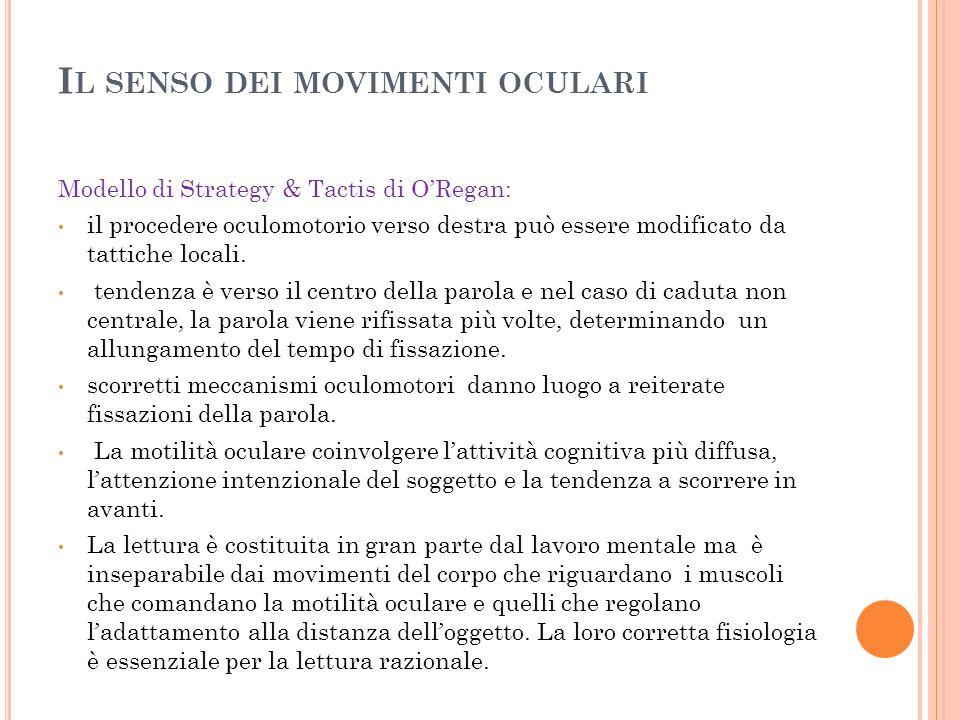 I L SENSO DEI MOVIMENTI OCULARI Modello di Strategy & Tactis di O'Regan: il procedere oculomotorio verso destra può essere modificato da tattiche loca