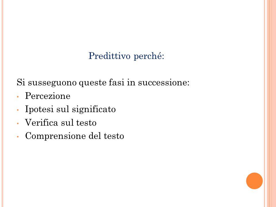 Predittivo perché: Si susseguono queste fasi in successione: Percezione Ipotesi sul significato Verifica sul testo Comprensione del testo
