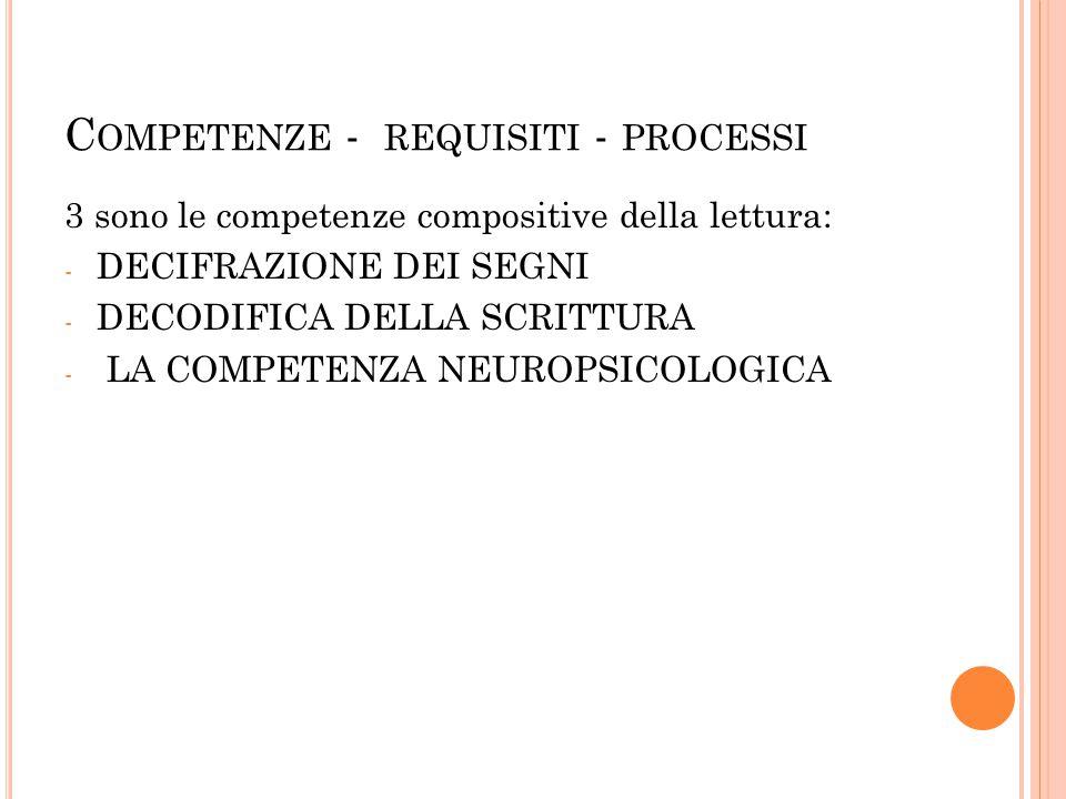 C OMPETENZE - REQUISITI - PROCESSI 3 sono le competenze compositive della lettura: - DECIFRAZIONE DEI SEGNI - DECODIFICA DELLA SCRITTURA - LA COMPETEN