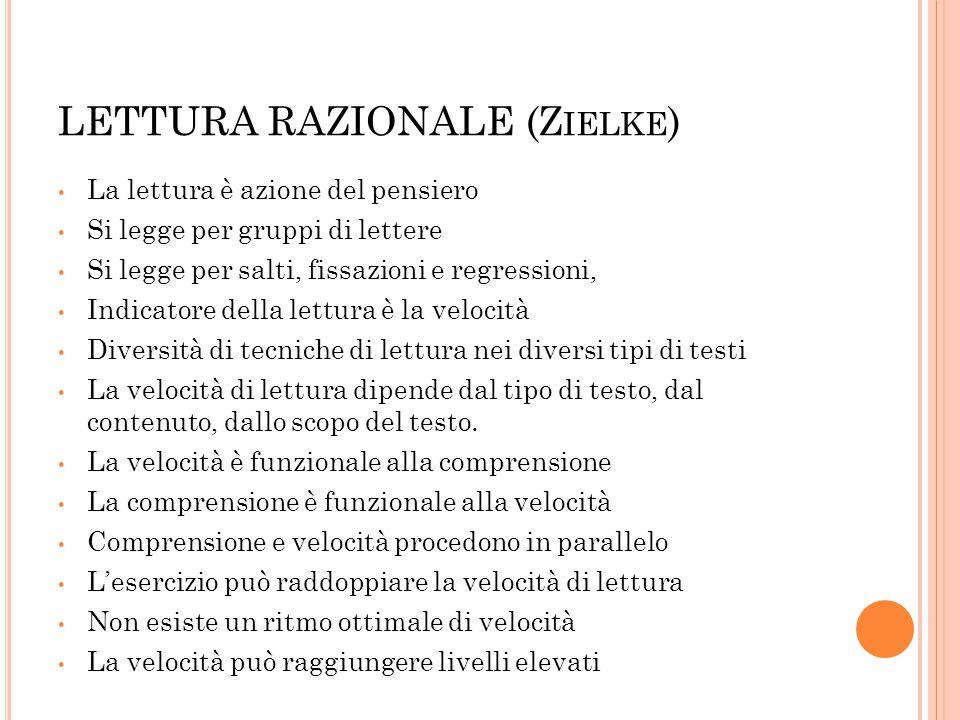 LETTURA RAZIONALE (Z IELKE ) La lettura è azione del pensiero Si legge per gruppi di lettere Si legge per salti, fissazioni e regressioni, Indicatore