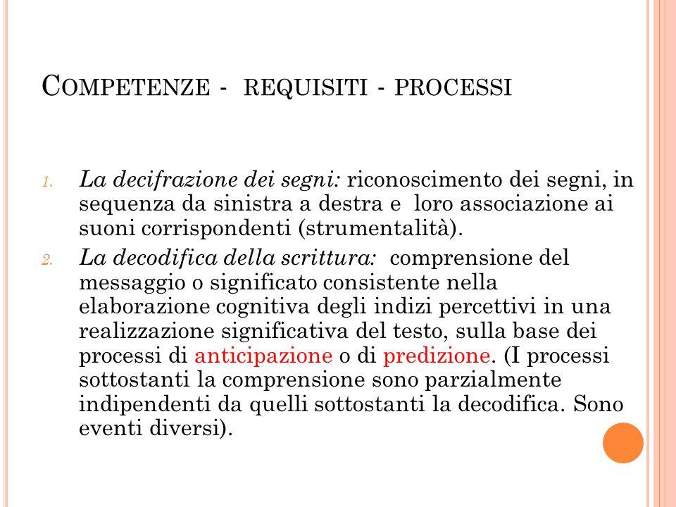 C OMPETENZE - REQUISITI - PROCESSI 1. La decifrazione dei segni: riconoscimento dei segni, in sequenza da sinistra a destra e loro associazione ai suo