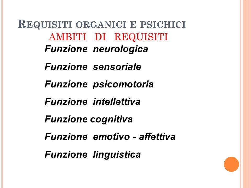 R EQUISITI ORGANICI E PSICHICI AMBITI DI REQUISITI Funzione neurologica Funzione sensoriale Funzione psicomotoria Funzione intellettiva Funzione cogni