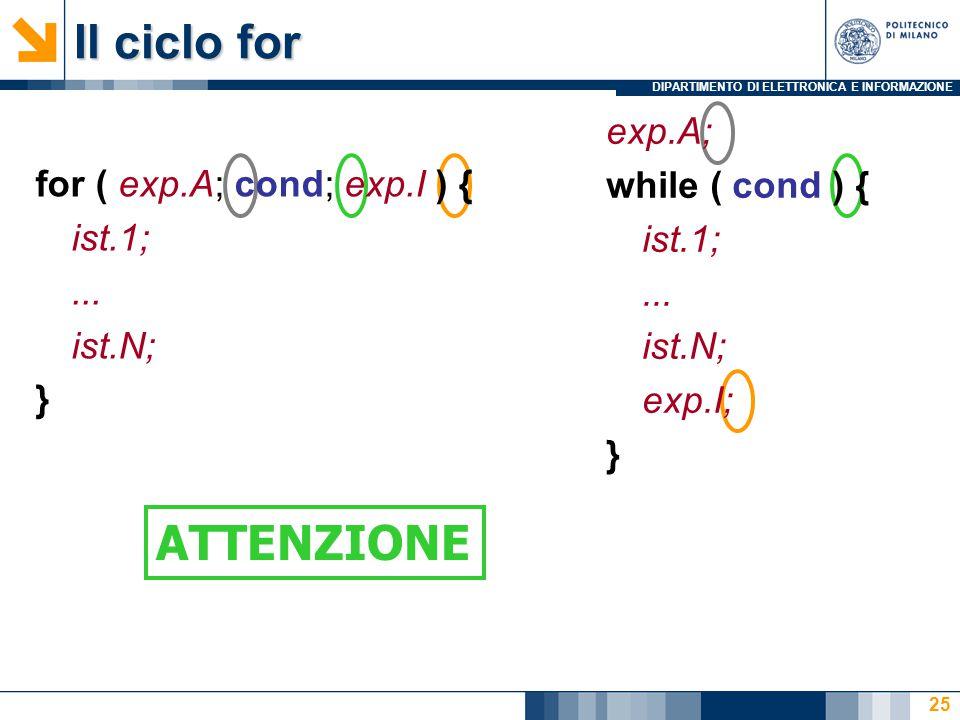 DIPARTIMENTO DI ELETTRONICA E INFORMAZIONE 25 ATTENZIONE Il ciclo for for ( exp.A; cond; exp.I ) { ist.1;...