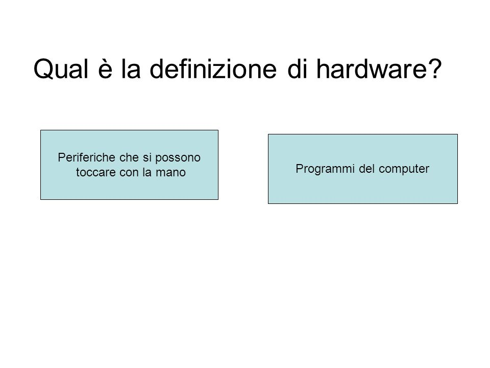 Qual è la definizione di hardware.