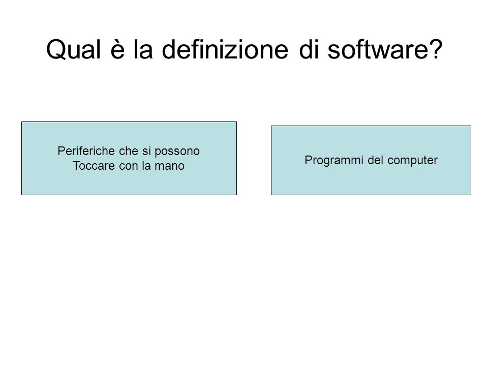 Qual è la definizione di software.