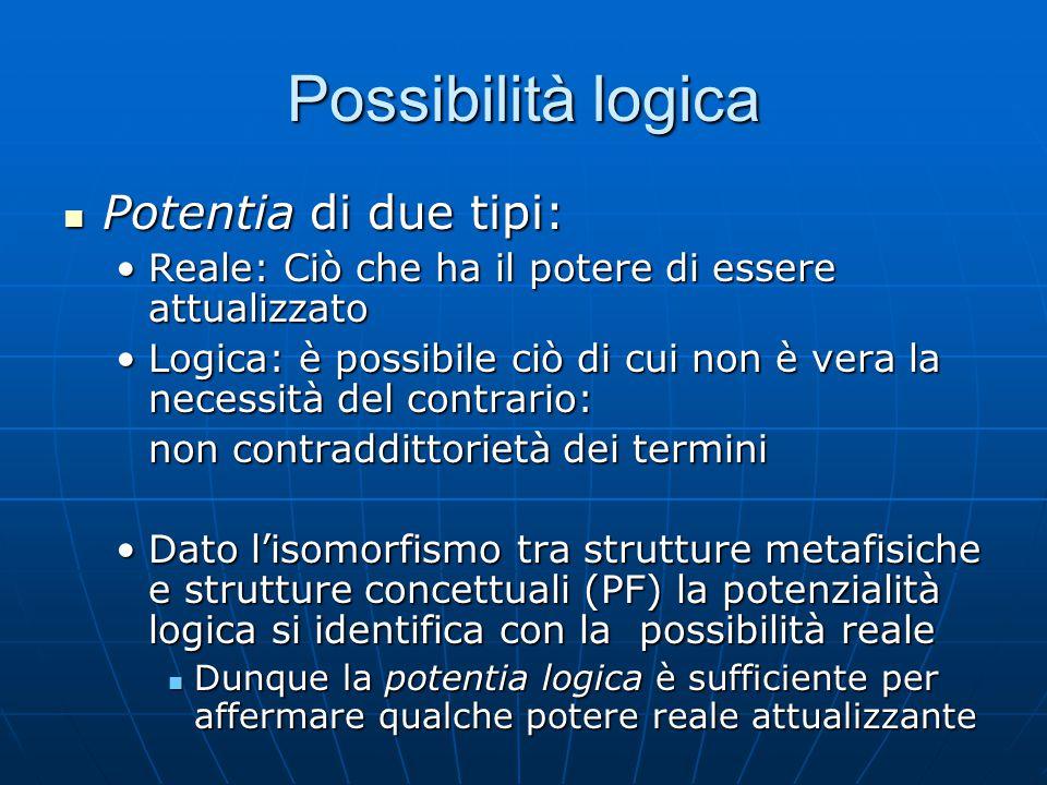 Possibilità logica Potentia di due tipi: Potentia di due tipi: Reale: Ciò che ha il potere di essere attualizzatoReale: Ciò che ha il potere di essere