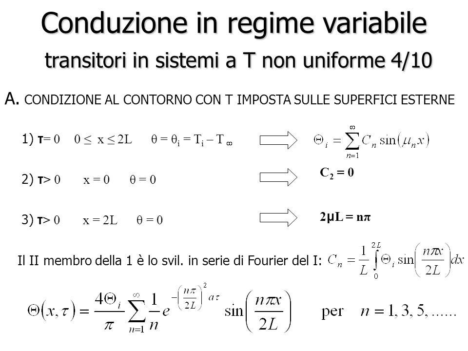 Conduzione in regime variabile transitori in sistemi a T non uniforme 4/10 A. CONDIZIONE AL CONTORNO CON T IMPOSTA SULLE SUPERFICI ESTERNE 1) τ = 0 0
