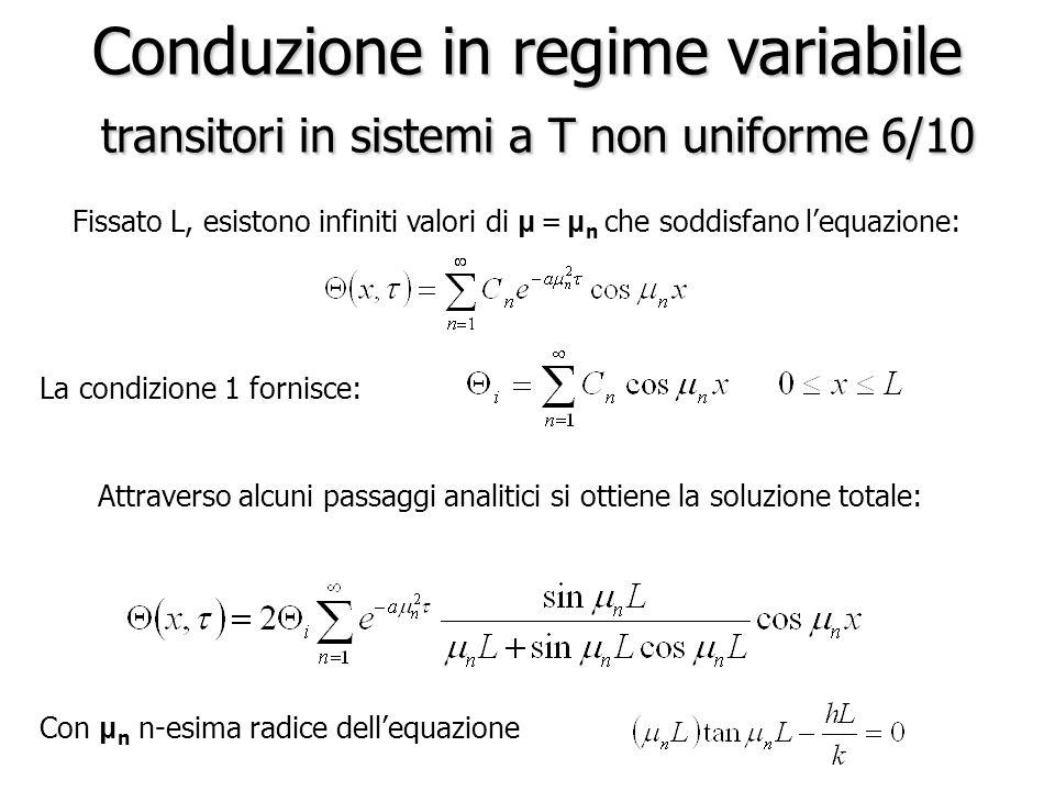 Conduzione in regime variabile transitori in sistemi a T non uniforme 6/10 Fissato L, esistono infiniti valori di μ = μ n che soddisfano l'equazione: