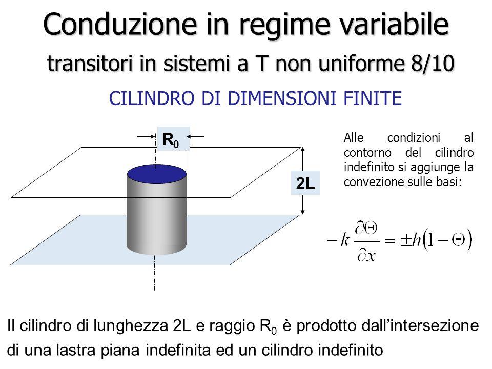 CILINDRO DI DIMENSIONI FINITE Conduzione in regime variabile transitori in sistemi a T non uniforme 8/10 Il cilindro di lunghezza 2L e raggio R 0 è pr