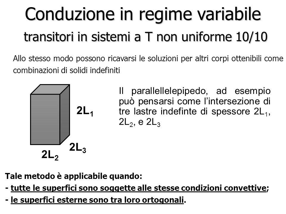 Conduzione in regime variabile transitori in sistemi a T non uniforme 10/10 Allo stesso modo possono ricavarsi le soluzioni per altri corpi ottenibili