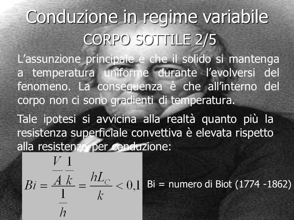 L'assunzione principale è che il solido si mantenga a temperatura uniforme durante l'evolversi del fenomeno. La conseguenza è che all'interno del corp