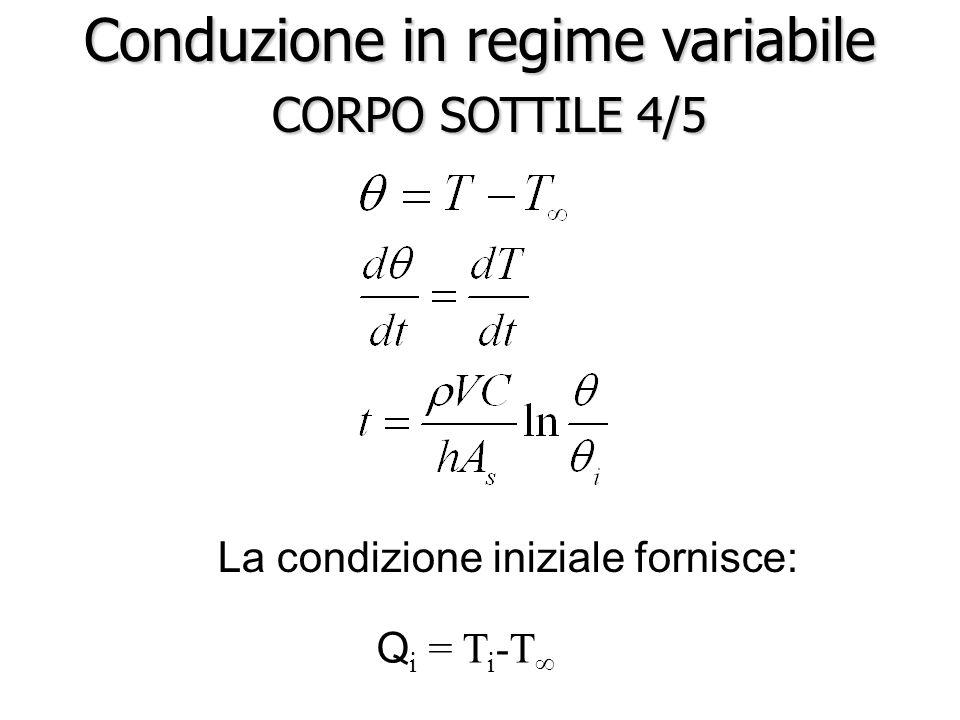 Conduzione in regime variabile CORPO SOTTILE 5/5 La soluzione particolare è dunque: Il gruppoha le dimensioni di un tempo e rappresenta il tempo necessario affinchè il valore di q raggiunga il 36,8% di q i