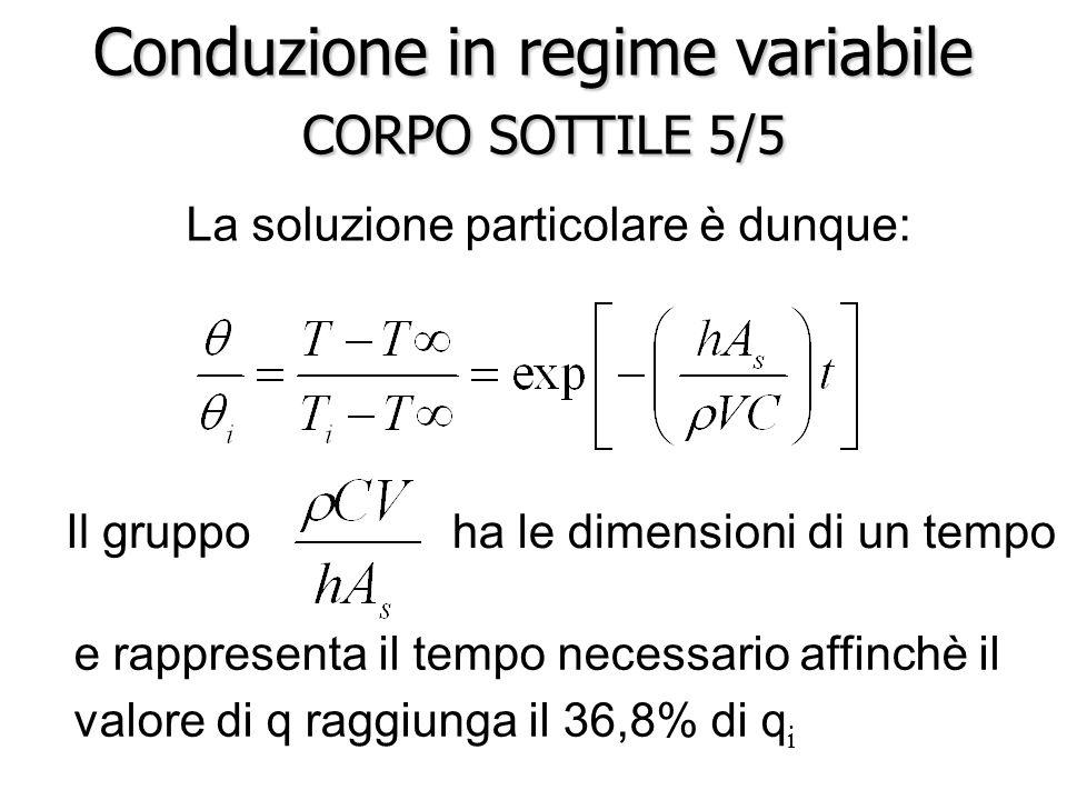 Conduzione in regime variabile CORPO SOTTILE 5/5 La soluzione particolare è dunque: Il gruppoha le dimensioni di un tempo e rappresenta il tempo neces