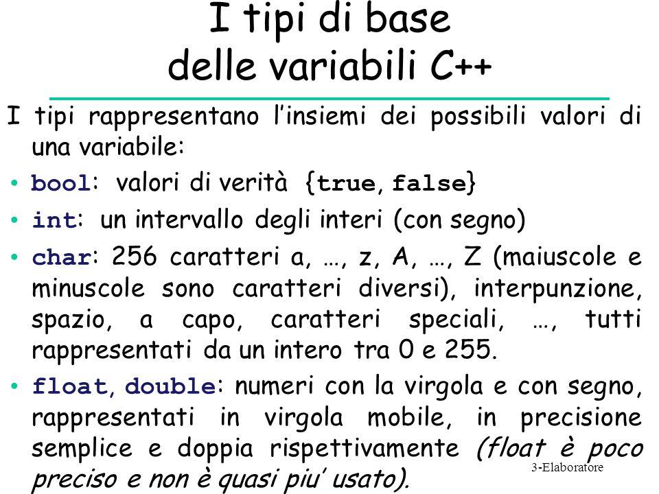I tipi di base delle variabili C++ I tipi rappresentano l'insiemi dei possibili valori di una variabile: bool : valori di verità { true, false } int :