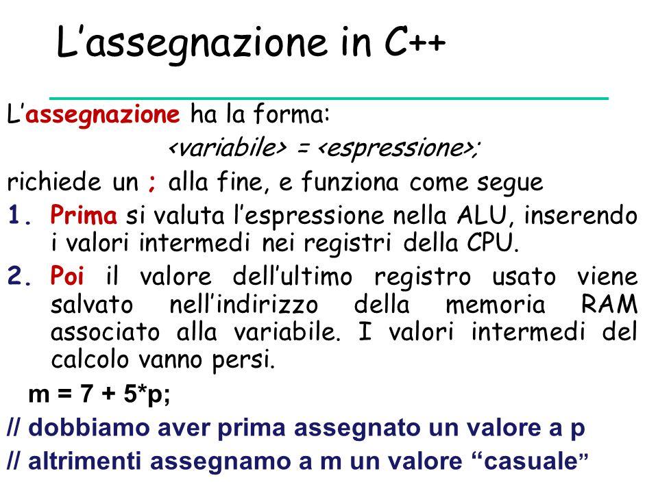L'assegnazione in C++ L'assegnazione ha la forma: = ; richiede un ; alla fine, e funziona come segue 1.Prima si valuta l'espressione nella ALU, insere