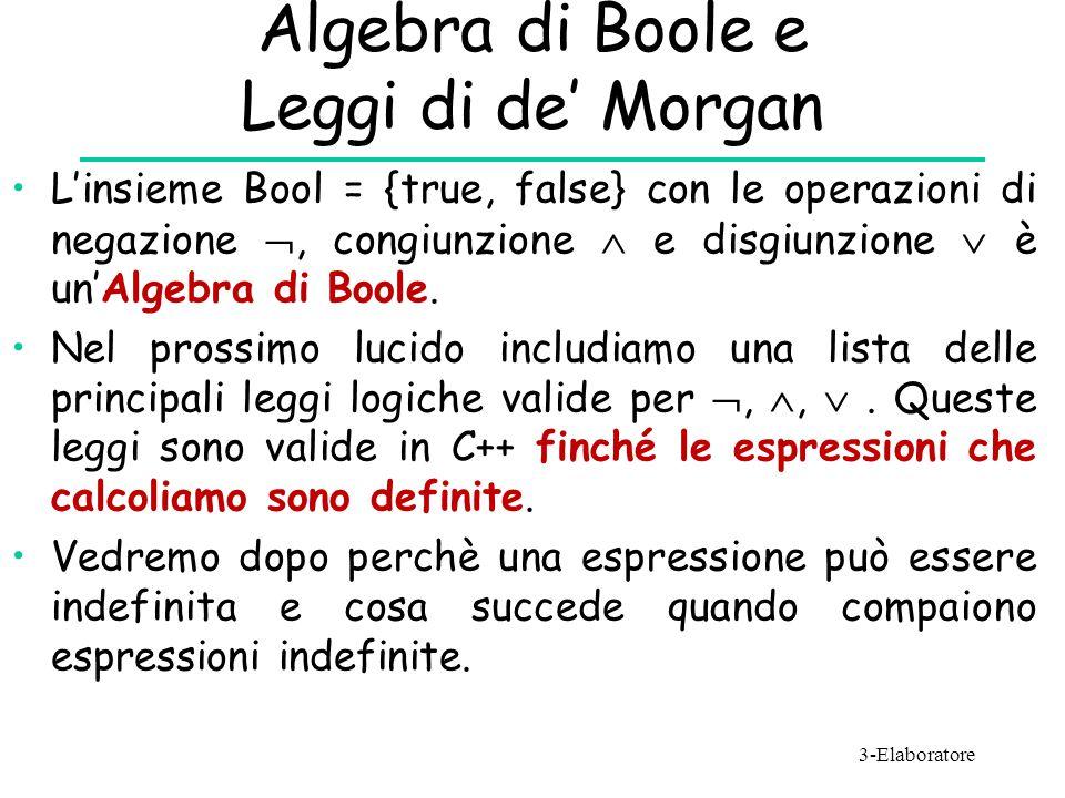 Algebra di Boole e Leggi di de' Morgan L'insieme Bool = {true, false} con le operazioni di negazione , congiunzione  e disgiunzione  è un'Algebra d