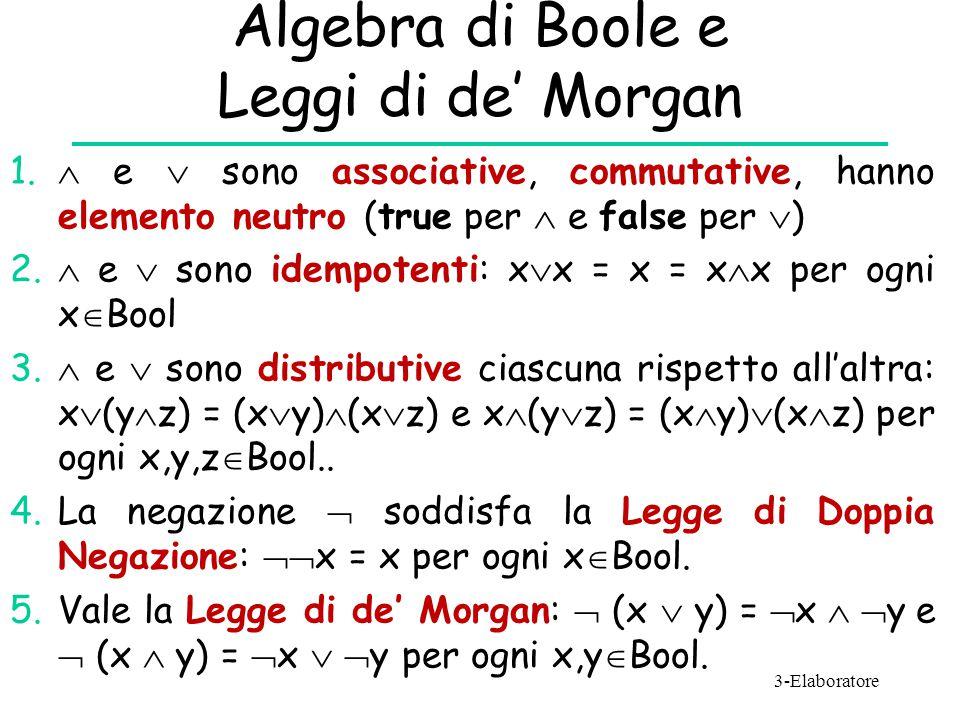 Algebra di Boole e Leggi di de' Morgan 1.  e  sono associative, commutative, hanno elemento neutro (true per  e false per  ) 2.  e  sono idempot