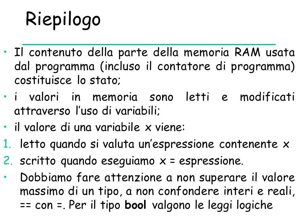 Riepilogo Il contenuto della parte della memoria RAM usata dal programma (incluso il contatore di programma) costituisce lo stato; i valori in memoria