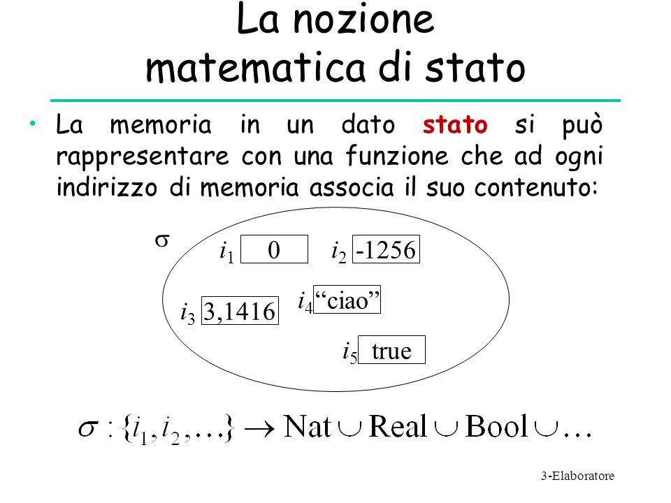 La nozione matematica di stato La memoria in un dato stato si può rappresentare con una funzione che ad ogni indirizzo di memoria associa il suo conte