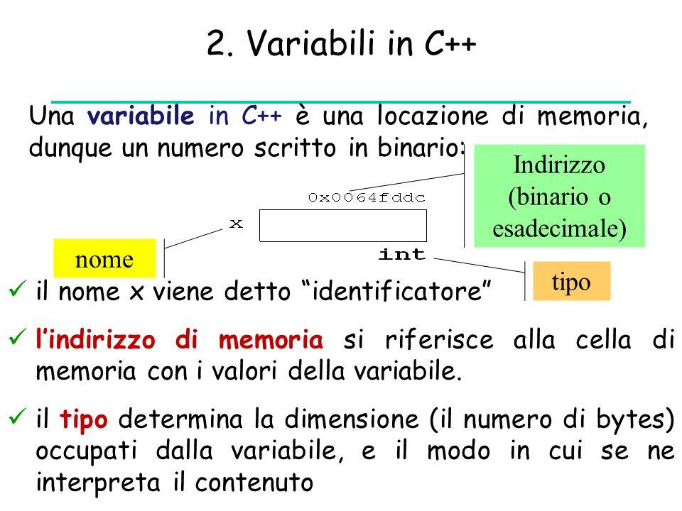 2. Variabili in C++ Una variabile in C++ è una locazione di memoria, dunque un numero scritto in binario: nome Indirizzo (binario o esadecimale) tipo