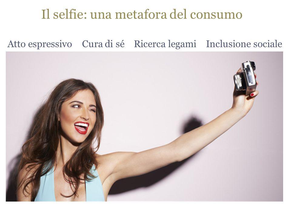 Atto espressivo Cura di sé Ricerca legami Inclusione sociale Il selfie: una metafora del consumo