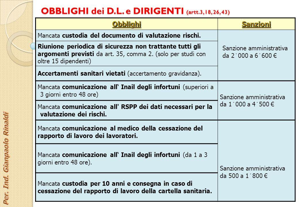 IL RESPONSABILE DEL SERVIZIO DI PREVENZIONE E PROTEZIONE Svolgimento diretto dal parte del DDL Articolo 17 - Obblighi del datore di lavoro non delegabili 1.
