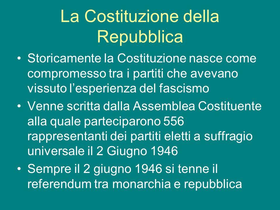 La Costituzione della Repubblica Storicamente la Costituzione nasce come compromesso tra i partiti che avevano vissuto l'esperienza del fascismo Venne scritta dalla Assemblea Costituente alla quale parteciparono 556 rappresentanti dei partiti eletti a suffragio universale il 2 Giugno 1946 Sempre il 2 giugno 1946 si tenne il referendum tra monarchia e repubblica